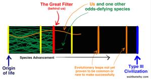 TheGreatFilter
